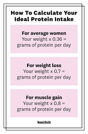 How Much Protein Do You Need A Day Calculate Daily Protein