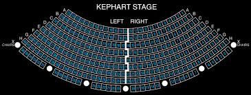 Salina Bicentennial Center Seating Chart Seating Charts Salina Community Theatre