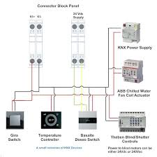 wiring for hvac control systems wiring automotive wiring diagrams description knx wiring wiring for hvac control systems