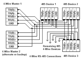 rs 485 connections faq 2 wire rs485 rs232 b b electronics figure 4 wire connections
