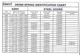garage door sizes chart and rm springs garage door springs garage door spring size calculator garage garage door sizes chart