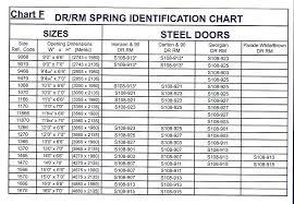 garage door sizes chart and rm springs garage door springs garage door spring size calculator garage garage door