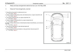 2004 passat tdi fuse box diagram panel thread wiring gardendomain club VW Passat Fuse Layout 2004 passat tdi fuse box diagram panel thread wiring