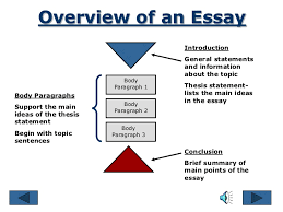 component parts of an essay parts of the essay pdf