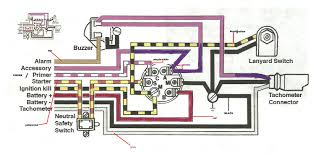wiring connections for ignition sw 1991 70hp motor here is a diagram of the key switch graphic