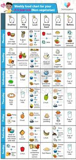 Indian Baby Food Chart By Age Yummy Food Chart For Babies Aged 2 3 Year Old Theindusparent