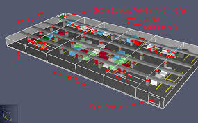 Jet Fan Ventilation Design Modeling Jet Fans Part 3 Now Replaced By New Post