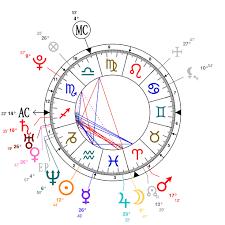 Shakira Birth Chart