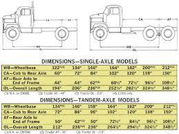 1969 Dodge Heavy Duty Trucks