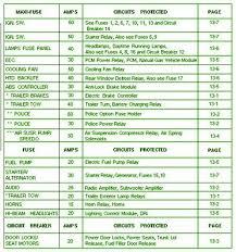 gmc sierra wiring diagram car fuse box and wiring diagram 2002 ford crown victoria fuse diagram