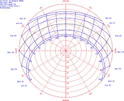 Sun Path Wikiwand