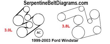 2001 ford windstar 3 8 serpentine belt diagram vehiclepad 1999 2003 ford windstar belt diagram