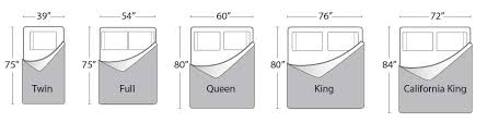 See Bed Types for more information on what to consider when furnishing a  bedroom. Mattress Size