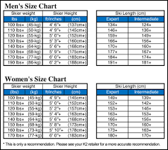 Snow Ski Length Chart Sizing Free Charts Library