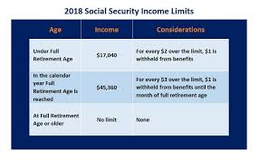 53 Meticulous Social Security Disability Payout Chart