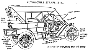 automobile diagram automobile image wiring diagram a diagram of a car a auto wiring diagram schematic on automobile diagram
