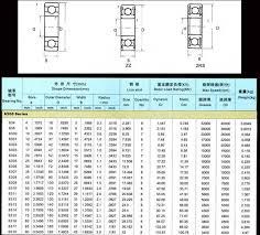 Ball Bearing Size Chart Facebook Lay Chart