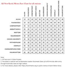Bart Fare Chart 2018 Bart Fares Chart