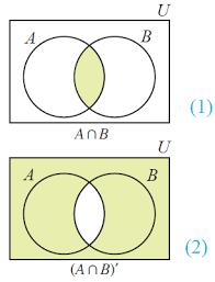 De Morgan S Law With Venn Diagram Proofs For De Morgans Laws