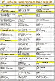 Lista De Compras Para El Supermercado Lista De Compras De Supermercado Separada Por Setor Coisas Para