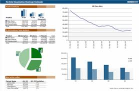 Excel Based Sales Dashboard By Duezzz Sales Report