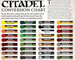 Games Workshop Paint Chart 36 Expert Dakka Paint Conversion Chart