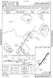 Whats An Lp Approach Air Facts Journal