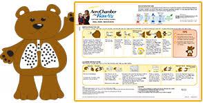 Aerochamber Age Chart Aerochamber Plus Flow Vu Instructions For Use