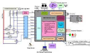 single phase meter wiring diagram single image kwh meter wiring diagram wiring diagram and hernes on single phase meter wiring diagram