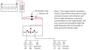 How Turn Signal Flasher Works Ricks Free Auto Repair
