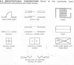 floor plan symbols. Contemporary Floor Architectural Floor Plan Symbols Symbol For Sliding Door  Lovely With