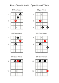 Open Voiced Triads Anyone Can Play Guitar