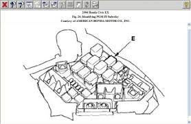 fuse diagram for honda civic wirdig honda civic starter location pic2fly com 2004