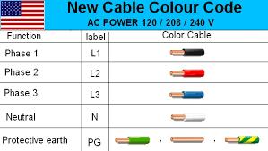 motor wiring code wiring diagram site 3 phase motor wiring color code wiring diagrams ul 508a wire color code chart n 3