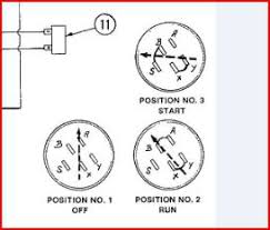 need ignition switch mytractorforum com the friendliest if you look at the wiring schematic from the manual the terminals are wrong one turn of the key would create a dead short between the b g terminals