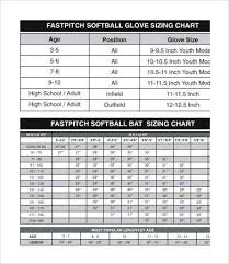 Youth Baseball Helmet Online Charts Collection