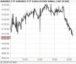 Amundi Etf Euro Stoxx Small Cap Esm Chart Shares Magazine