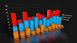 3d Bar Chart Python Infographics Graphs And Charts Pack The Pixel Lab