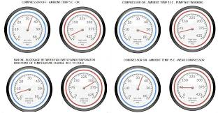 air conditioning gauges. r143a pressure gauge readdings 3 air conditioning gauges g