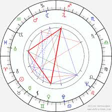 Freud Birth Chart Clement Freud Birth Chart Horoscope Date Of Birth Astro