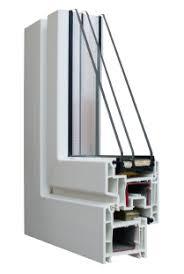 Single Pane Windows Vs Double Pane Windows