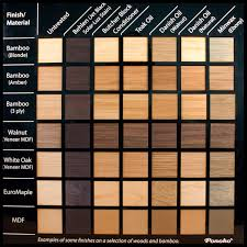 Wood Stain Comparison Chart Wood Stain Wood Stain Brands