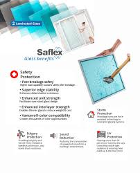the primary goal of safety glazing is to protect people from accidental glass impact breakage or fallout when broken ordinary glass windows can cause