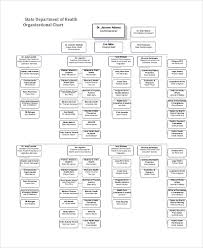 Sample Organizational Chart 52 Examples In Pdf Ppt Word