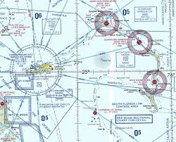 Aviation Charts Faa Aeronautical Chart Users Guide