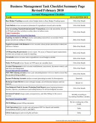 Project Management Review Report Excel Templates Xls Spreadsheet