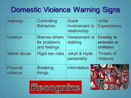 best domestic violence awareness images  domestic violence argumentative essay topics violence and domestic violence are very popular issues of social concern of our times that is why domestic