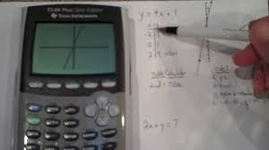introduction to graphing linear equations on the ti 84 plus