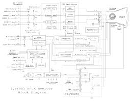 crt monitor block diagram ireleast info crt monitor block diagram electronics repair and technology news wiring block