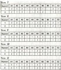 ГДЗ контрольно измерительные материалы математика класс Рудницк 1 2